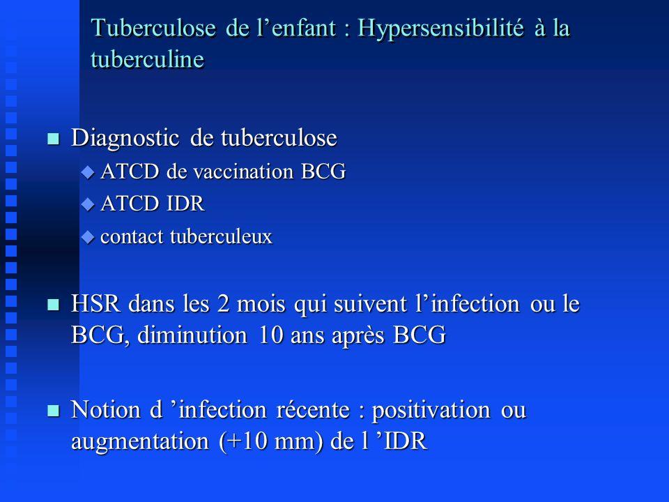 Tuberculose de lenfant : Hypersensibilité à la tuberculine n Diagnostic de tuberculose u ATCD de vaccination BCG u ATCD IDR u contact tuberculeux n HS