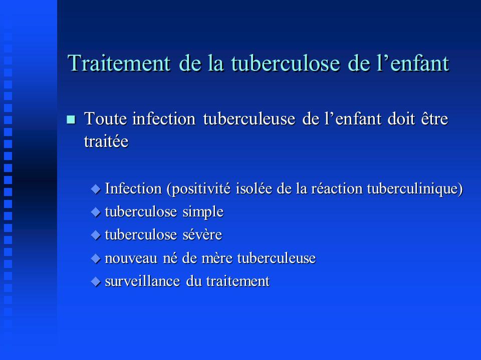 Traitement de la tuberculose de lenfant n Toute infection tuberculeuse de lenfant doit être traitée u Infection (positivité isolée de la réaction tube