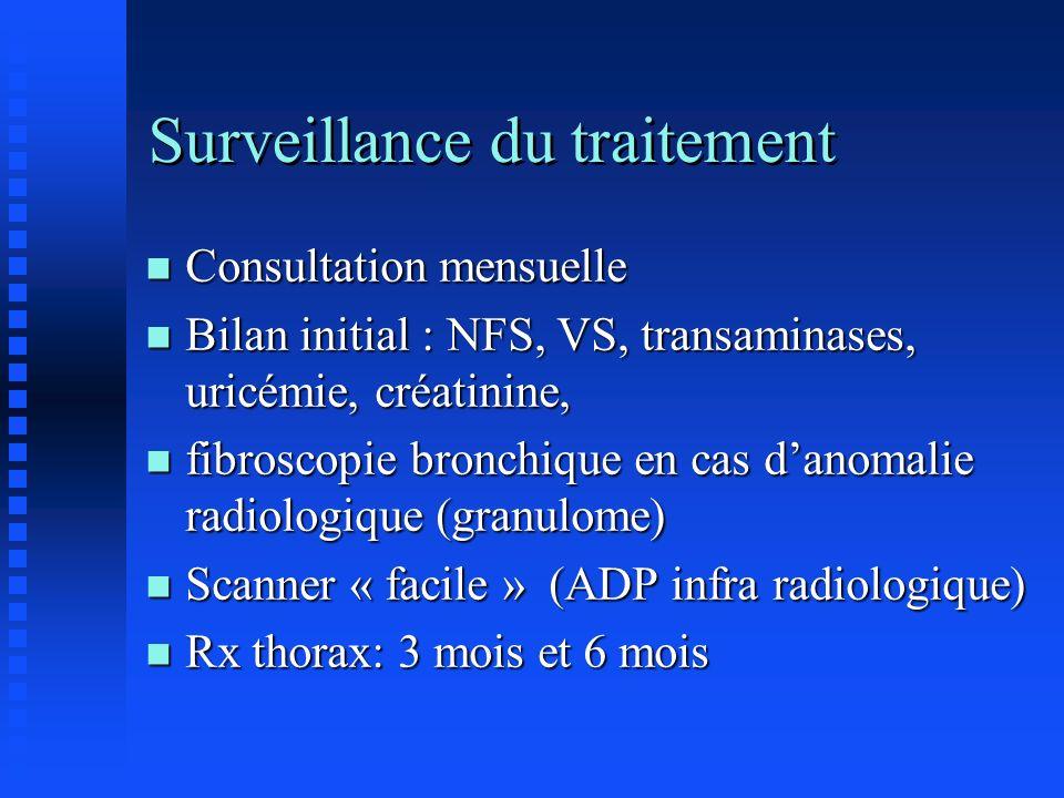 Surveillance du traitement n Consultation mensuelle n Bilan initial : NFS, VS, transaminases, uricémie, créatinine, n fibroscopie bronchique en cas da