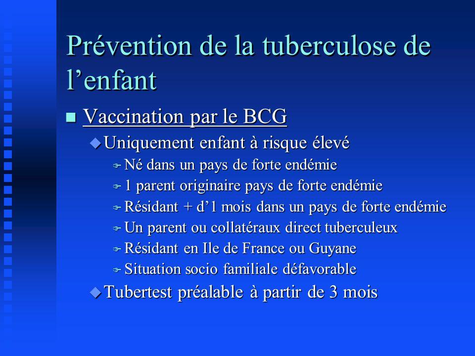 Prévention de la tuberculose de lenfant n Vaccination par le BCG u Uniquement enfant à risque élevé F Né dans un pays de forte endémie F 1 parent orig