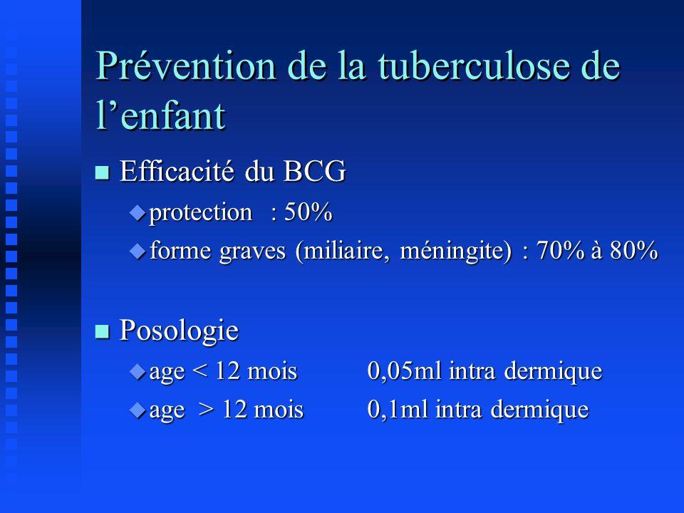 Prévention de la tuberculose de lenfant n Efficacité du BCG u protection : 50% u forme graves (miliaire, méningite) : 70% à 80% n Posologie u age < 12