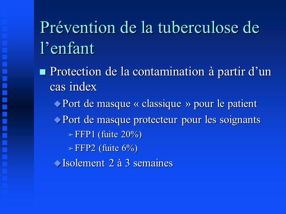 Prévention de la tuberculose de lenfant n Protection de la contamination à partir dun cas index u Port de masque « classique » pour le patient u Port