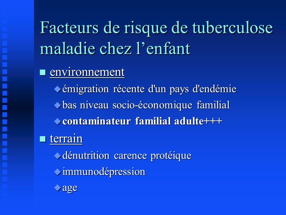 Facteurs de risque de tuberculose maladie chez lenfant n environnement u émigration récente d'un pays d'endémie u bas niveau socio-économique familial