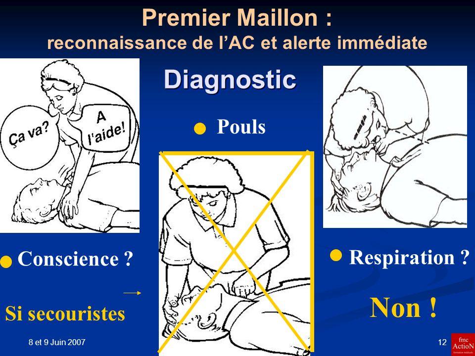 8 et 9 Juin 2007 13Séminaire DINAN Premier Maillon : reconnaissance de lAC et alerte immédiate