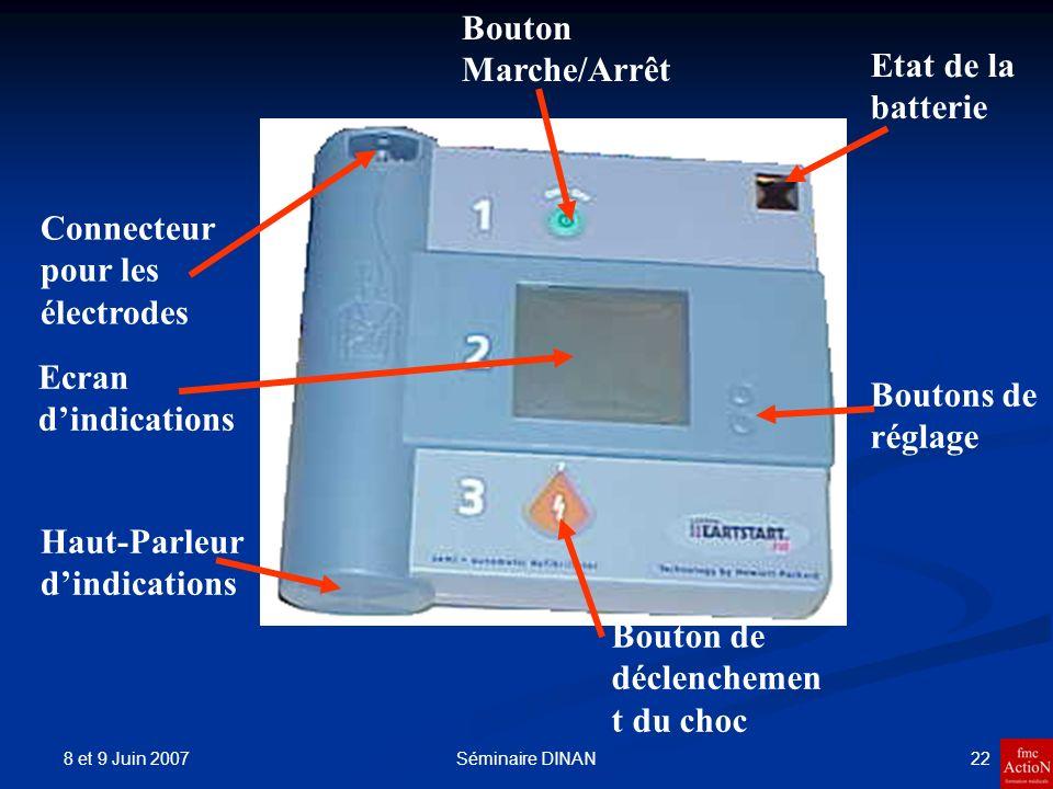 8 et 9 Juin 2007 22Séminaire DINAN Connecteur pour les électrodes Etat de la batterie Ecran dindications Haut-Parleur dindications Bouton Marche/Arrêt