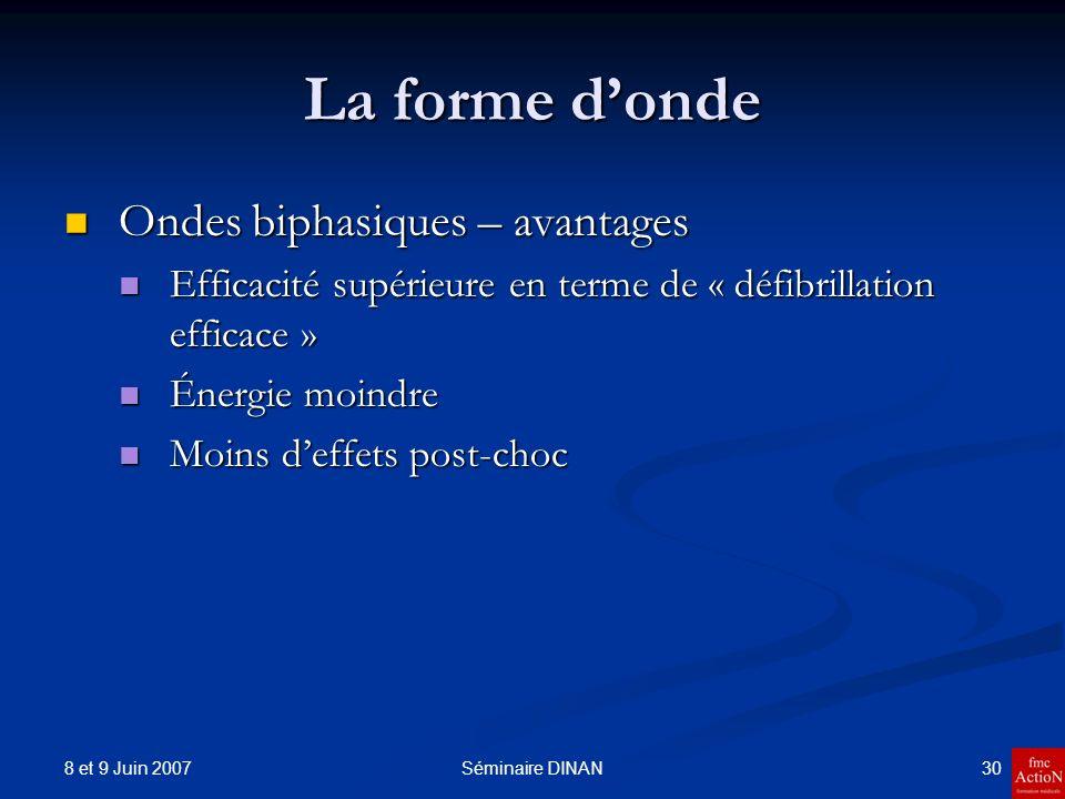8 et 9 Juin 2007 30Séminaire DINAN La forme donde Ondes biphasiques – avantages Ondes biphasiques – avantages Efficacité supérieure en terme de « défi