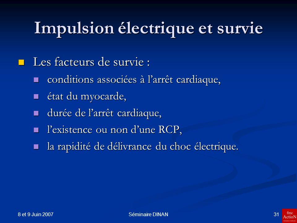 8 et 9 Juin 2007 31Séminaire DINAN Impulsion électrique et survie Les facteurs de survie : Les facteurs de survie : conditions associées à larrêt card