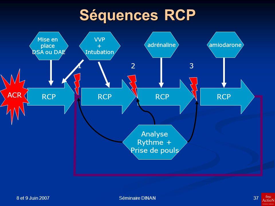 8 et 9 Juin 2007 37Séminaire DINAN Séquences RCP RCP Mise en place DSA ou DAE VVP + Intubation Analyse Rythme + Prise de pouls adrénalineamiodarone 1