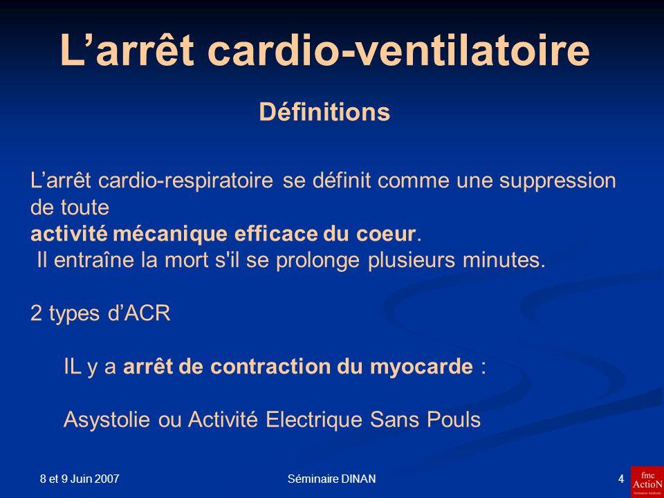 8 et 9 Juin 2007 5Séminaire DINAN Larrêt cardio-ventilatoire Définitions ou contractions anarchiques & inefficaces du myocarde : Fibrillation ventriculaire, Tachycardie Ventriculaire rapide, Torsade de pointe; Arrêt cardiaque : = arrêt cardio-ventilatoire = arrêt cardio-respiratoire = arrêt cardio-circulatoire Larrêt cardio-ventilatoire Définitions ou contractions anarchiques & inefficaces du myocarde : Fibrillation ventriculaire, Tachycardie Ventriculaire rapide, Torsade de pointe; Arrêt cardiaque : = arrêt cardio-ventilatoire = arrêt cardio-respiratoire = arrêt cardio-circulatoire