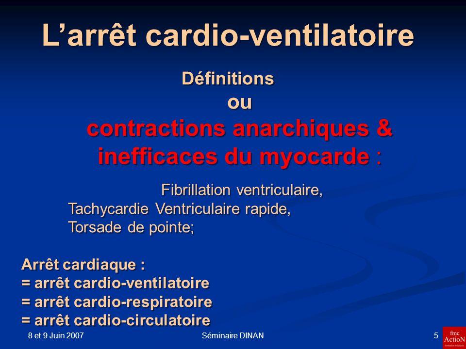 8 et 9 Juin 2007 5Séminaire DINAN Larrêt cardio-ventilatoire Définitions ou contractions anarchiques & inefficaces du myocarde : Fibrillation ventricu