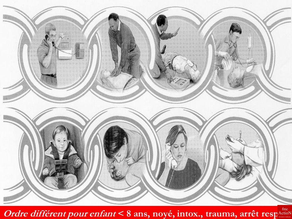 8 et 9 Juin 2007 54Séminaire DINAN Ordre différent pour enfant < 8 ans, noyé, intox., trauma, arrêt resp.