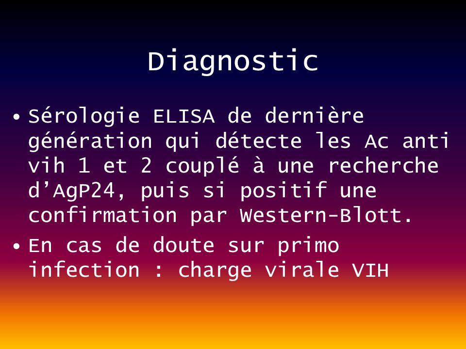 Diagnostic Sérologie ELISA de dernière génération qui détecte les Ac anti vih 1 et 2 couplé à une recherche dAgP24, puis si positif une confirmation par Western-Blott.