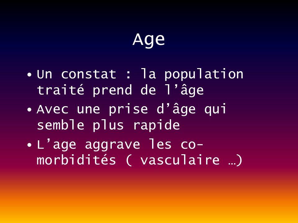 Age Un constat : la population traité prend de lâge Avec une prise dâge qui semble plus rapide Lage aggrave les co- morbidités ( vasculaire …)