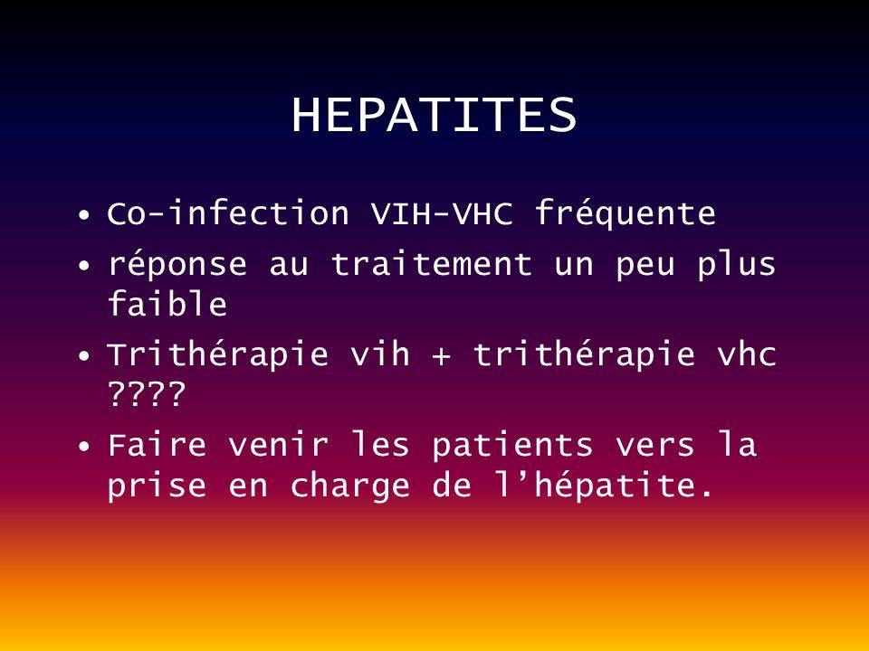 HEPATITES Co-infection VIH-VHC fréquente réponse au traitement un peu plus faible Trithérapie vih + trithérapie vhc ???.