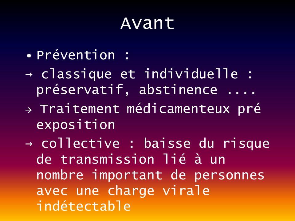 Avant Prévention : classique et individuelle : préservatif, abstinence....