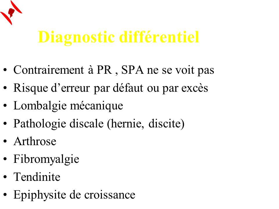 Diagnostic différentiel Contrairement à PR, SPA ne se voit pas Risque derreur par défaut ou par excès Lombalgie mécanique Pathologie discale (hernie,