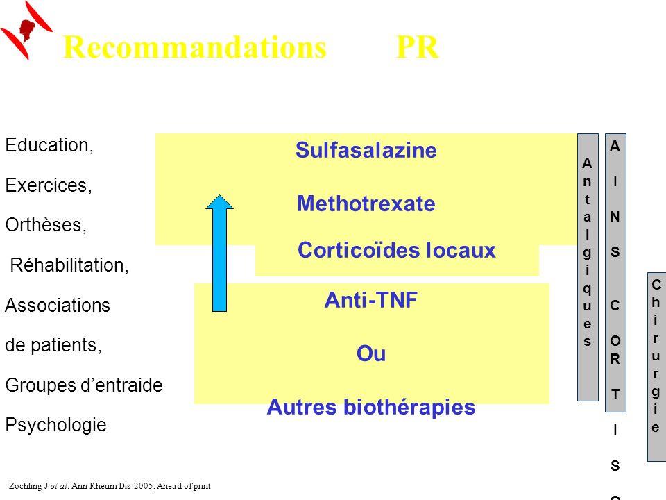 Recommandations PR Zochling J et al. Ann Rheum Dis 2005, Ahead of print Education, Exercices, Orthèses, Réhabilitation, Associations de patients, Grou
