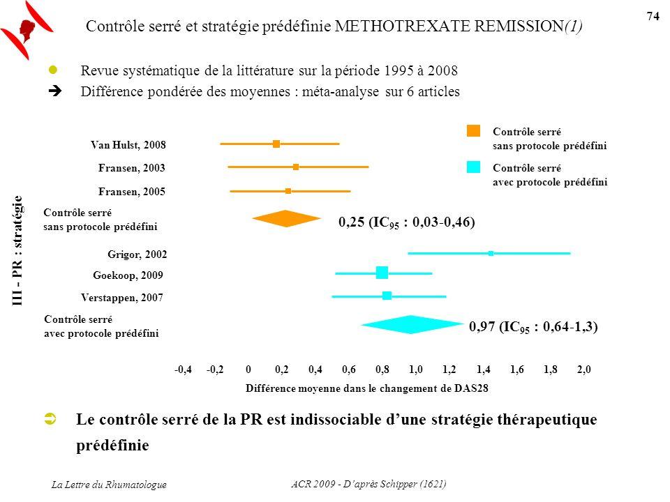 Revue systématique de la littérature sur la période 1995 à 2008 Différence pondérée des moyennes : méta-analyse sur 6 articles La Lettre du Rhumatolog