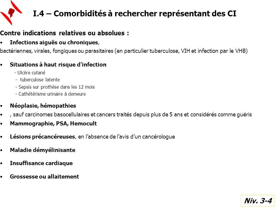 I.4 – Comorbidités à rechercher représentant des CI Contre indications relatives ou absolues : Infections aiguës ou chroniques, bactériennes, virales,