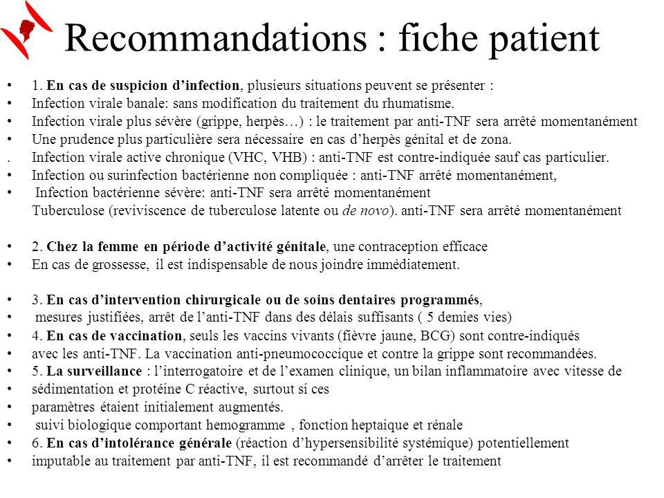 Recommandations : fiche patient 1. En cas de suspicion dinfection, plusieurs situations peuvent se présenter : Infection virale banale: sans modificat
