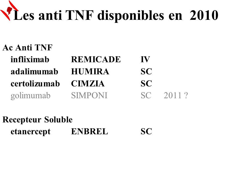 Les anti TNF disponibles en 2010 Ac Anti TNF infliximabREMICADE IV adalimumabHUMIRASC certolizumabCIMZIASC golimumabSIMPONISC2011 ? Recepteur Soluble