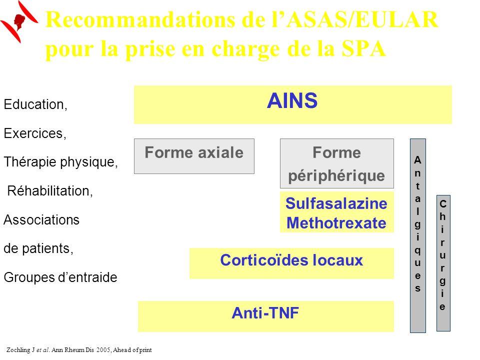 Recommandations de lASAS/EULAR pour la prise en charge de la SPA Zochling J et al. Ann Rheum Dis 2005, Ahead of print Education, Exercices, Thérapie p