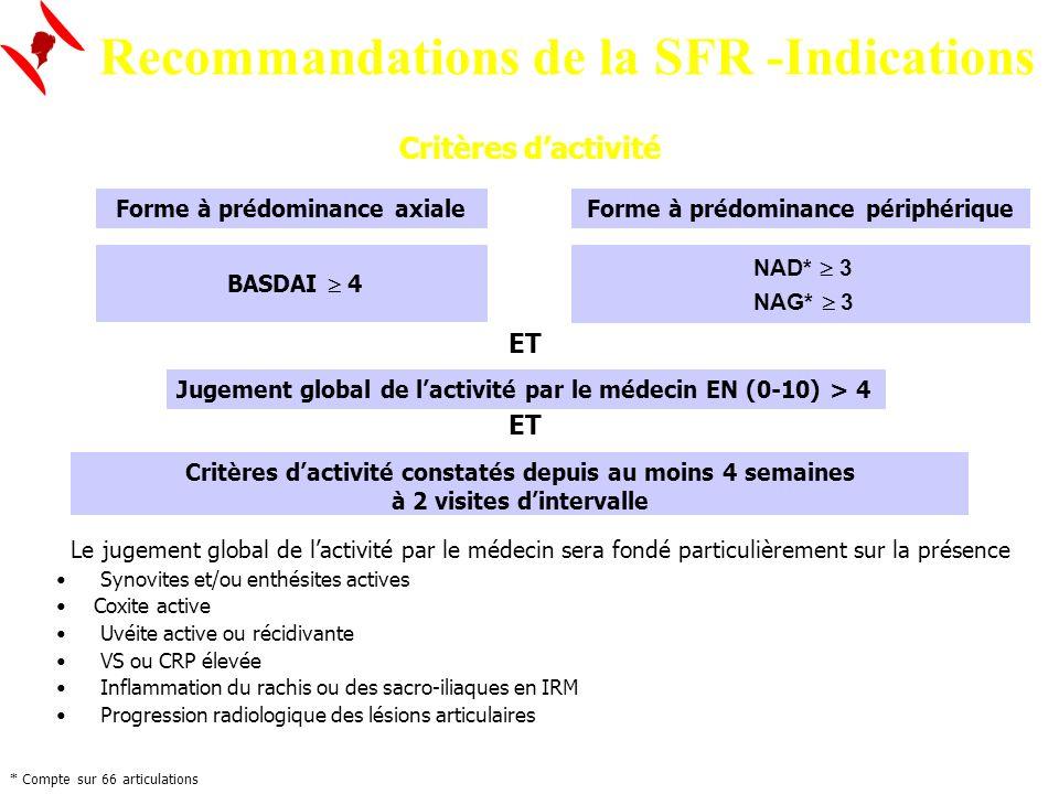 Recommandations de la SFR -Indications Critères dactivité * Compte sur 66 articulations NAD* 3 NAG* 3 Forme à prédominance périphérique Jugement globa