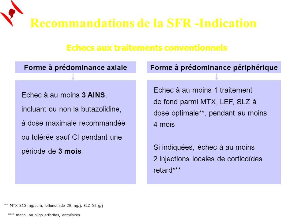 Recommandations de la SFR -Indication Echecs aux traitements conventionnels *** mono- ou oligo-arthrites, enthésites ** MTX 15 mg/sem, leflunomide 20