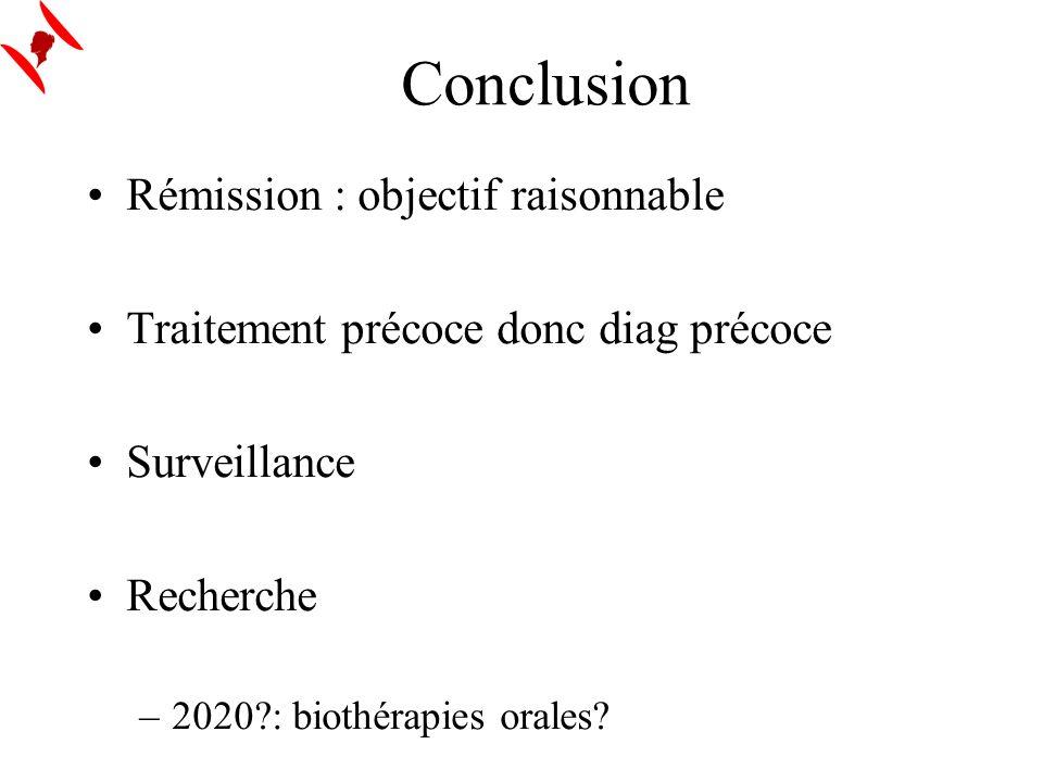 Conclusion Rémission : objectif raisonnable Traitement précoce donc diag précoce Surveillance Recherche –2020?: biothérapies orales?