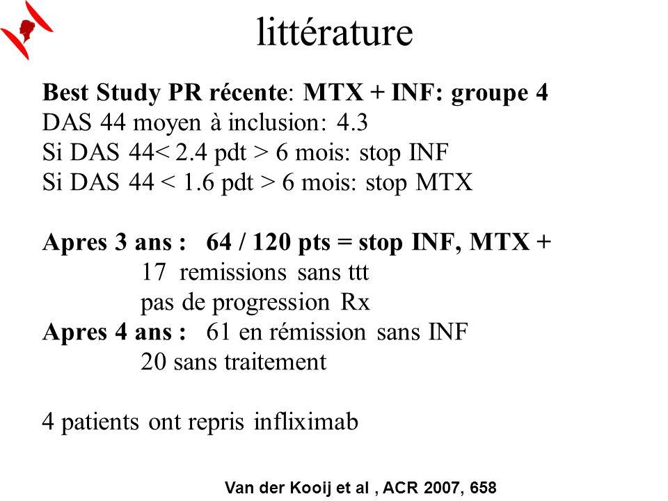littérature Best Study PR récente: MTX + INF: groupe 4 DAS 44 moyen à inclusion: 4.3 Si DAS 44 6 mois: stop INF Si DAS 44 6 mois: stop MTX Apres 3 ans