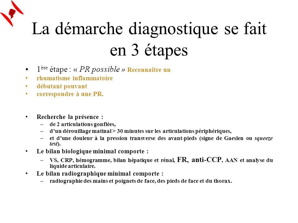La démarche diagnostique se fait en 3 étapes 1 ère étape : « PR possible » Reconnaître un rhumatisme inflammatoire débutant pouvant correspondre à une