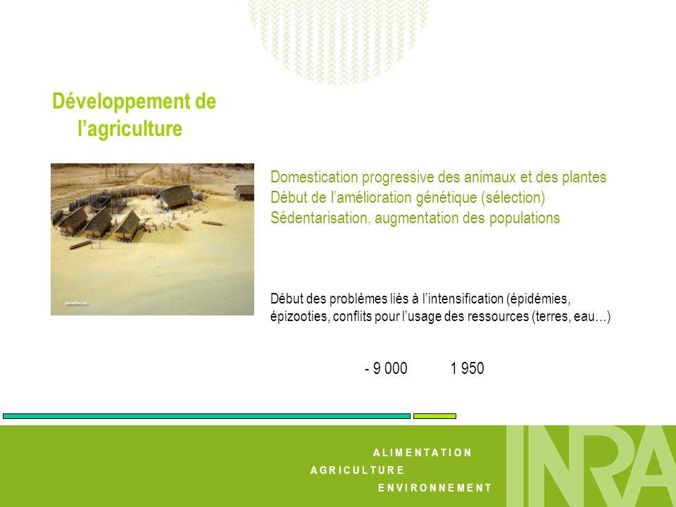 A L I M E N T A T I O N A G R I C U L T U R E E N V I R O N N E M E N T Développement de lagriculture - 9 0001 950 Domestication progressive des anima