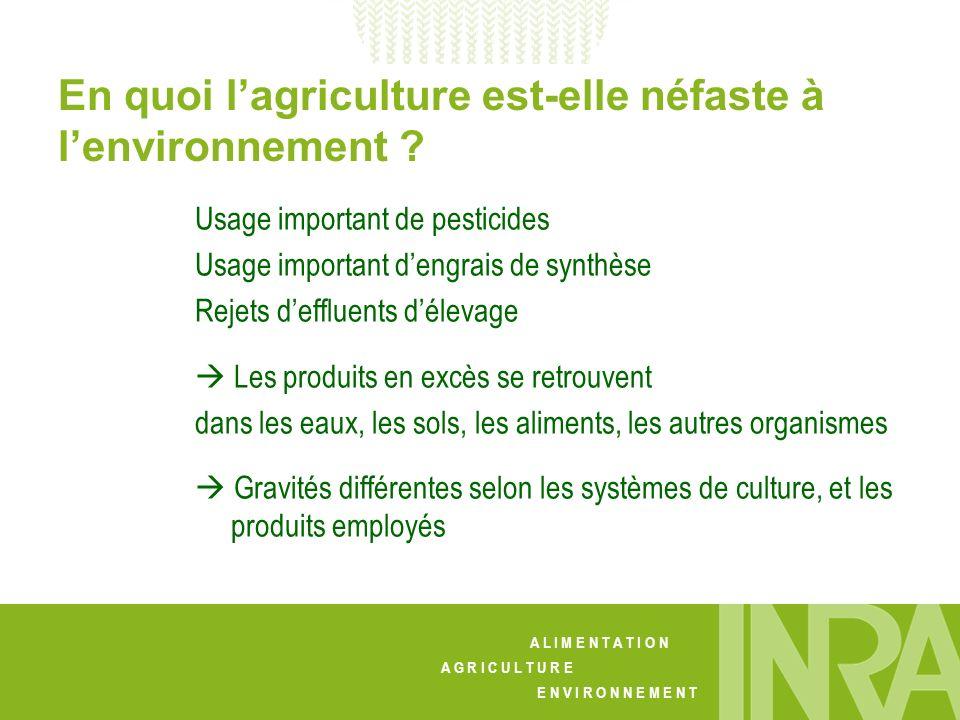 A L I M E N T A T I O N A G R I C U L T U R E E N V I R O N N E M E N T Usage important de pesticides Usage important dengrais de synthèse Rejets deff