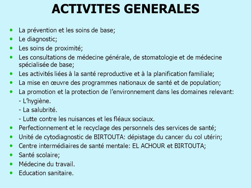 ACTIVITES GENERALES La prévention et les soins de base; Le diagnostic; Les soins de proximité; Les consultations de médecine générale, de stomatologie
