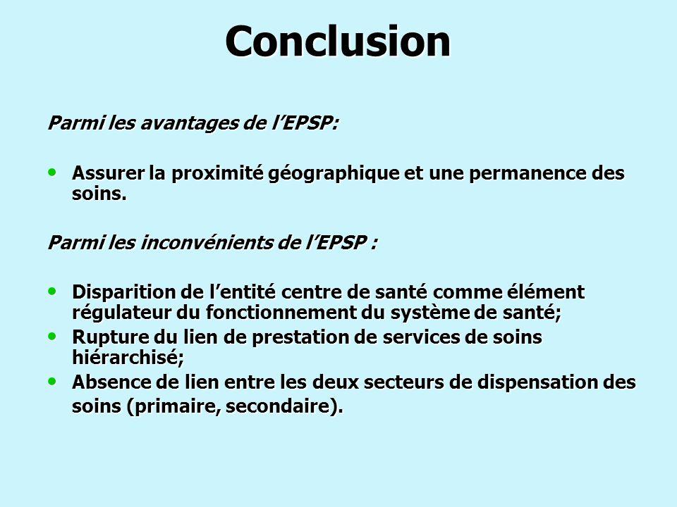 Conclusion Parmi les avantages de lEPSP: Assurer la proximité géographique et une permanence des soins. Assurer la proximité géographique et une perma