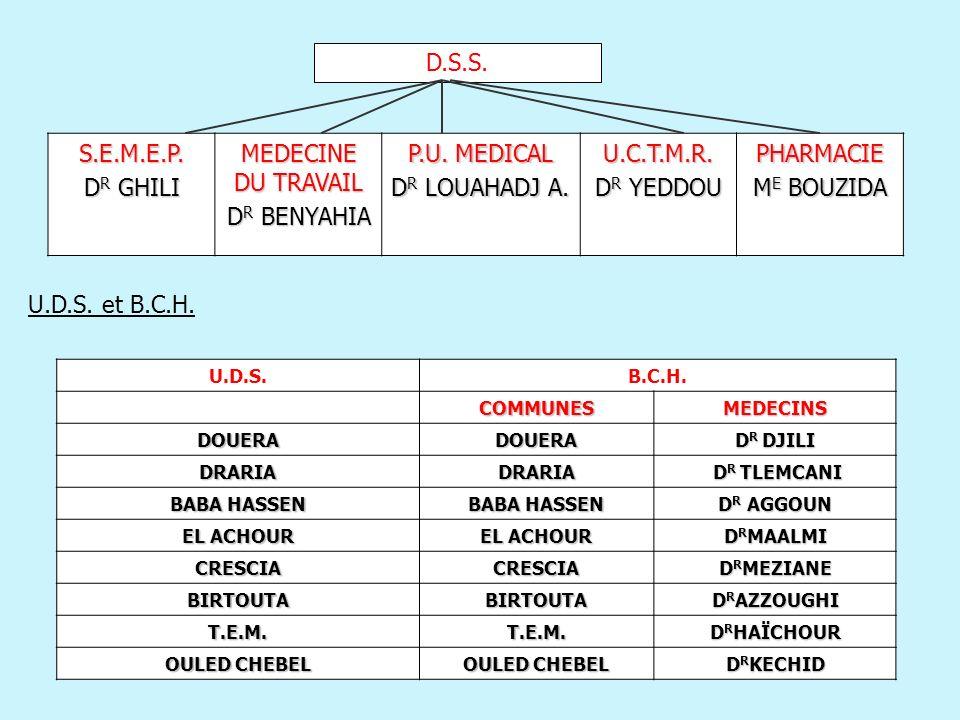 Lactivité pharmaceutique