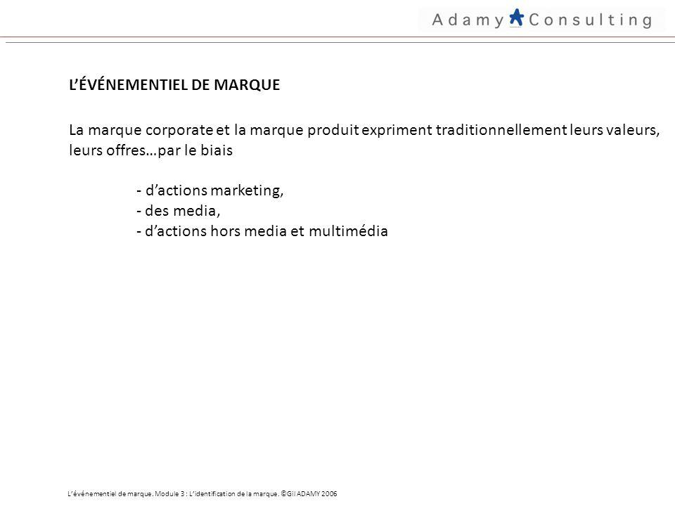 LÉVÉNEMENTIEL DE MARQUE La marque corporate et la marque produit expriment traditionnellement leurs valeurs, leurs offres…par le biais - dactions marketing, - des media, - dactions hors media et multimédia Lévénementiel de marque.
