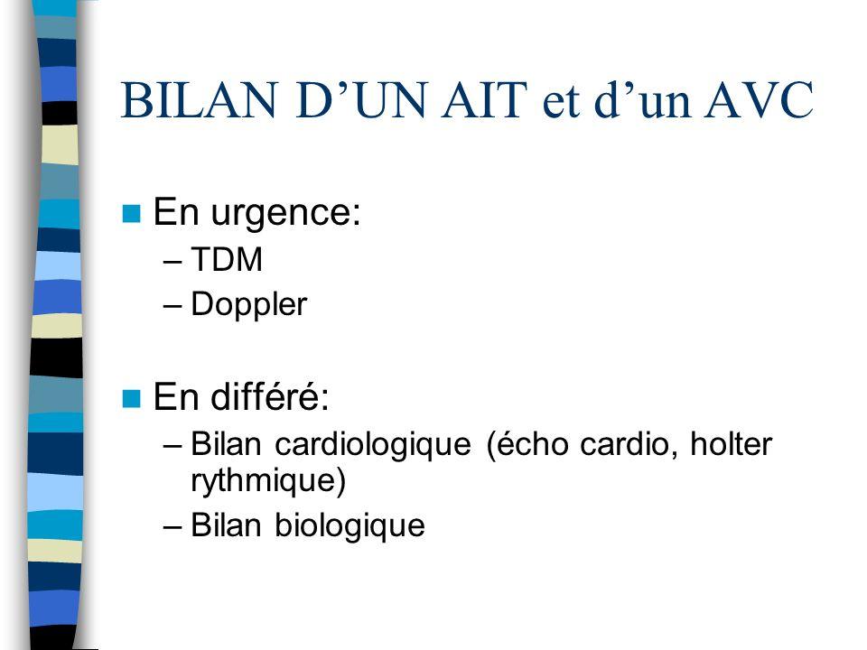 BILAN DUN AIT et dun AVC En urgence: –TDM –Doppler En différé: –Bilan cardiologique (écho cardio, holter rythmique) –Bilan biologique
