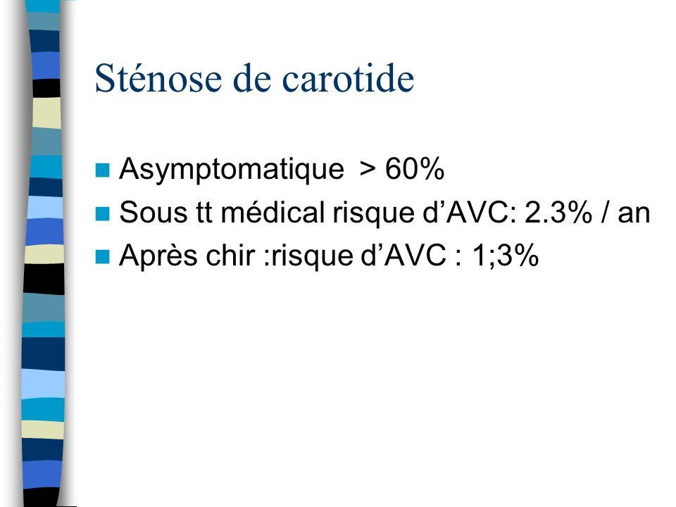 Sténose de carotide Asymptomatique > 60% Sous tt médical risque dAVC: 2.3% / an Après chir :risque dAVC : 1;3%