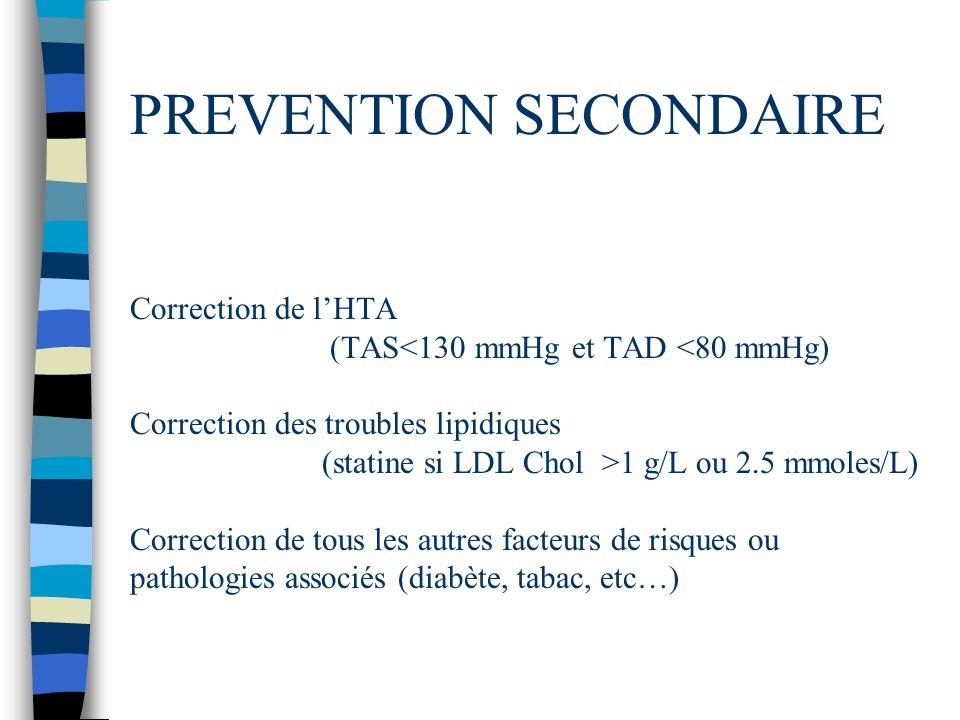 PREVENTION SECONDAIRE Correction de lHTA (TAS 1 g/L ou 2.5 mmoles/L) Correction de tous les autres facteurs de risques ou pathologies associés (diabète, tabac, etc…)