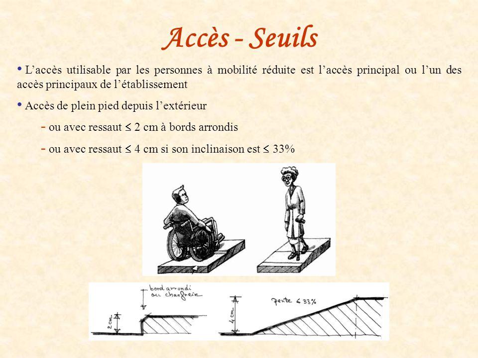 Laccès utilisable par les personnes à mobilité réduite est laccès principal ou lun des accès principaux de létablissement Accès de plein pied depuis l