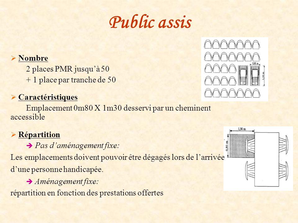 Public assis Nombre 2 places PMR jusquà 50 + 1 place par tranche de 50 Caractéristiques Emplacement 0m80 X 1m30 desservi par un cheminent accessible R