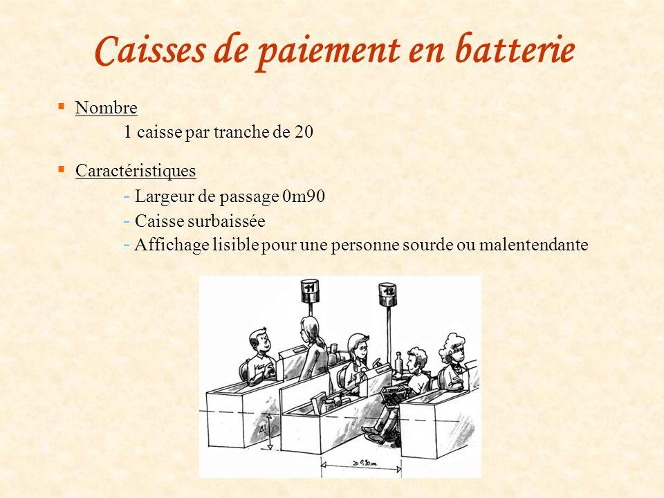 Caisses de paiement en batterie Nombre 1 caisse par tranche de 20 Caractéristiques - Largeur de passage 0m90 - Caisse surbaissée - Affichage lisible p