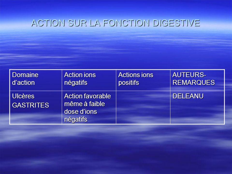 ACTION SUR LA FONCTION DIGESTIVE Domaine daction Action ions négatifs Actions ions positifs AUTEURS- REMARQUES UlcèresGASTRITES Action favorable même