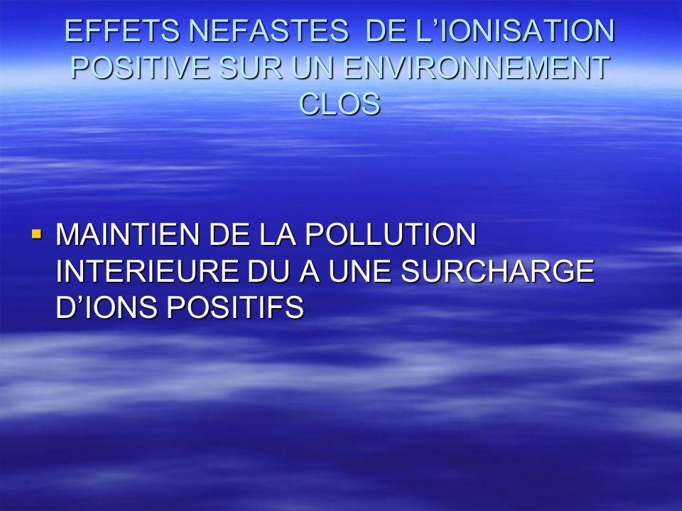 EFFETS NEFASTES DE LIONISATION POSITIVE SUR UN ENVIRONNEMENT CLOS MAINTIEN DE LA POLLUTION INTERIEURE DU A UNE SURCHARGE DIONS POSITIFS MAINTIEN DE LA