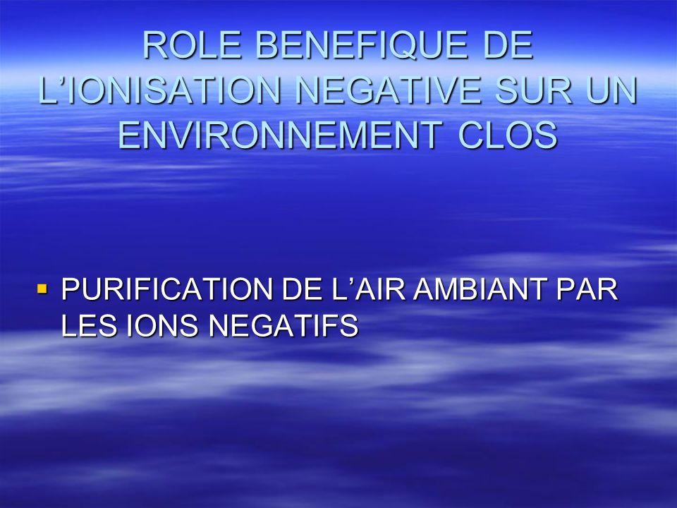 ROLE BENEFIQUE DE LIONISATION NEGATIVE SUR UN ENVIRONNEMENT CLOS PURIFICATION DE LAIR AMBIANT PAR LES IONS NEGATIFS PURIFICATION DE LAIR AMBIANT PAR L