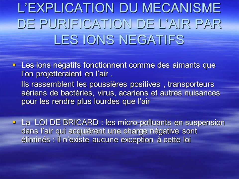 LEXPLICATION DU MECANISME DE PURIFICATION DE LAIR PAR LES IONS NEGATIFS Les ions négatifs fonctionnent comme des aimants que lon projetteraient en lai