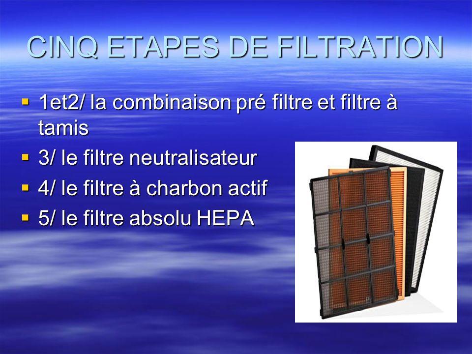 CINQ ETAPES DE FILTRATION 1et2/ la combinaison pré filtre et filtre à tamis 1et2/ la combinaison pré filtre et filtre à tamis 3/ le filtre neutralisat