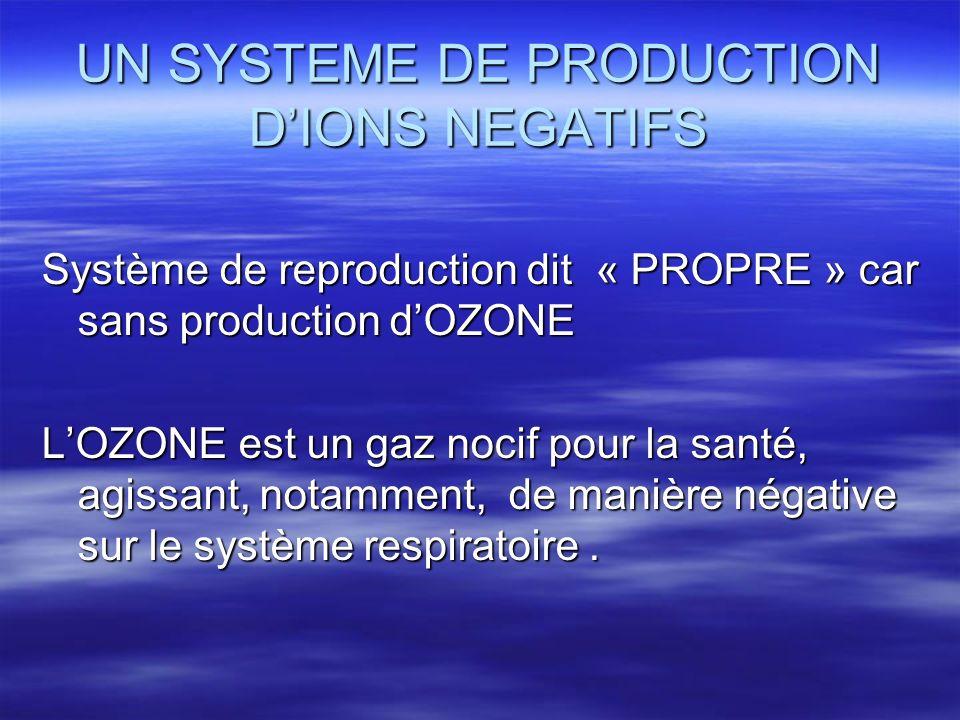 UN SYSTEME DE PRODUCTION DIONS NEGATIFS Système de reproduction dit « PROPRE » car sans production dOZONE LOZONE est un gaz nocif pour la santé, agiss