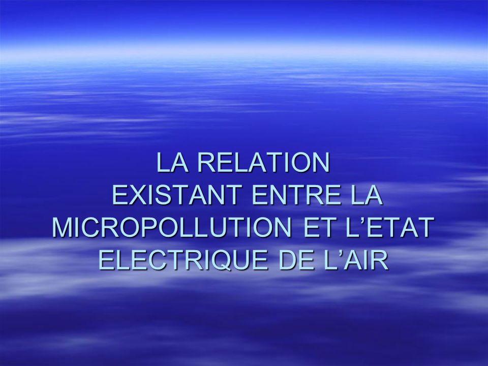LA RELATION EXISTANT ENTRE LA MICROPOLLUTION ET LETAT ELECTRIQUE DE LAIR